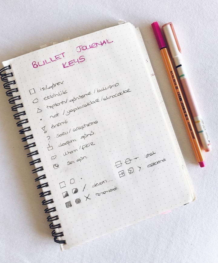 Bullet Journal Keys